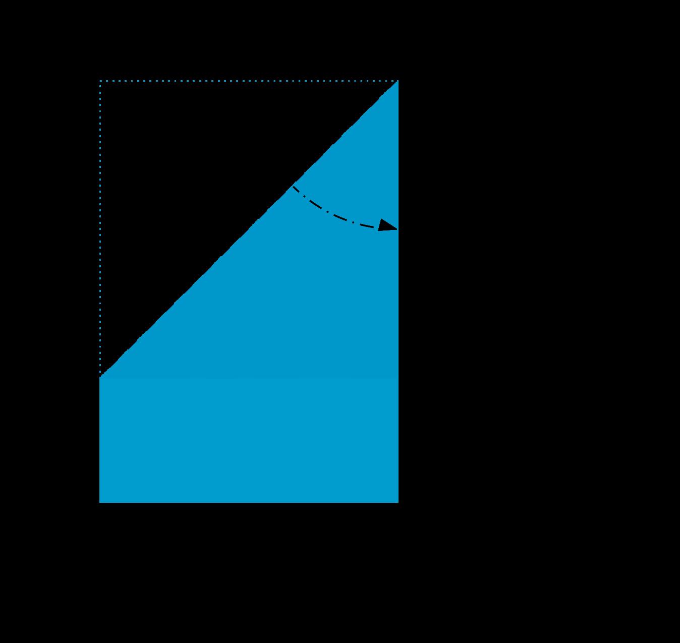 DIN-A4-Experiment   ProFFi-M – Problemlösen Fördern und Fordern im ...